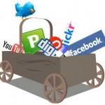 social media roi - how to measure roi on social media